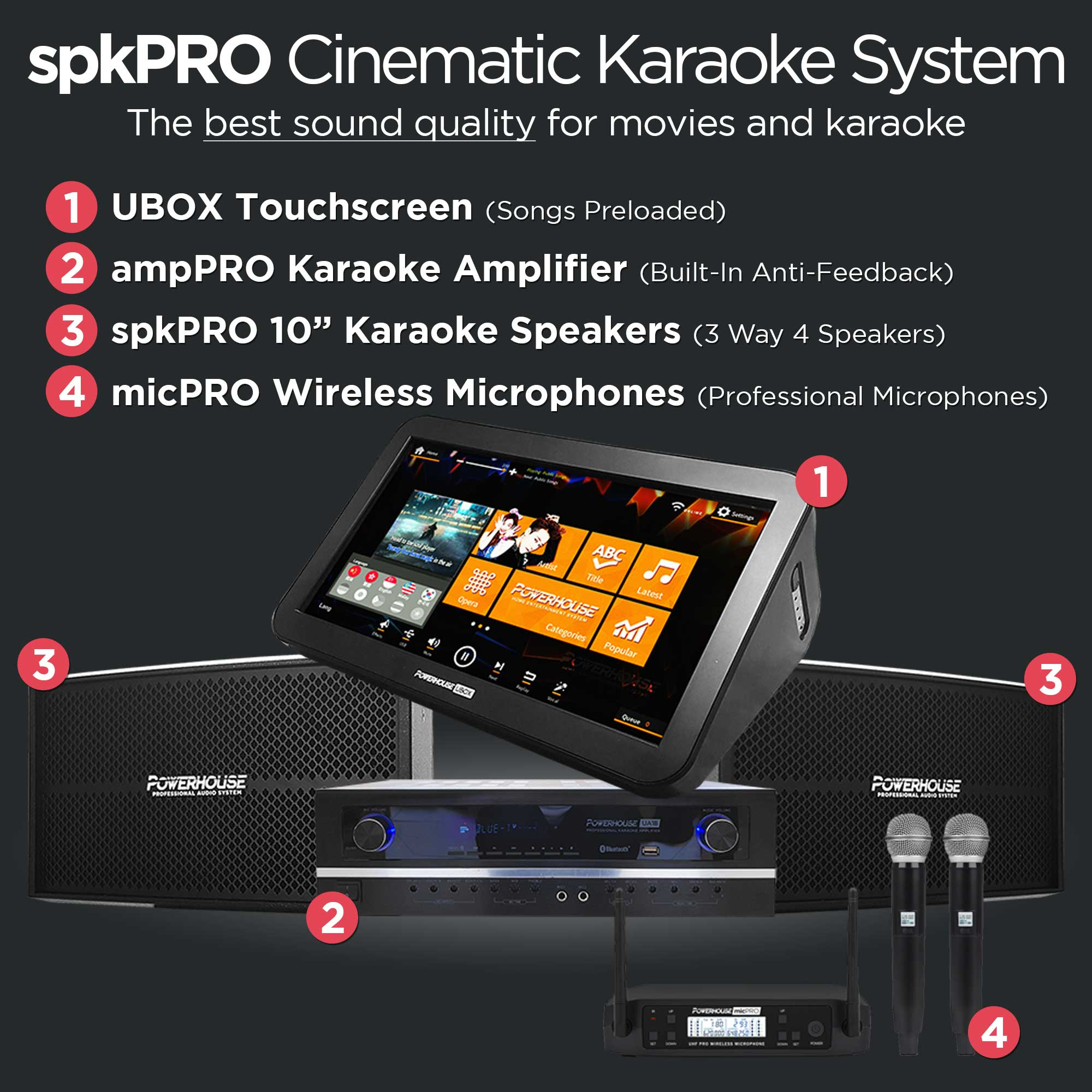 Powerhouse spkPRO Cinematic Karaoke System